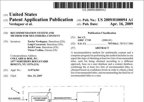 Patent-US-xavi